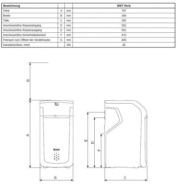BWT AQA Perla 4.0 (11424) Duplex Weichwasseranlage m. Multiblock