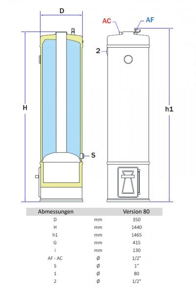 Badeofen mit integriertem Warmwasserboiler mit 80 Liter Druckfest 7 BAR